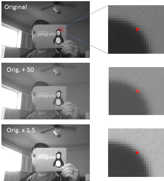 HOG Person Detector Tutorial · Chris McCormick