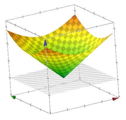 2D_Euclidean