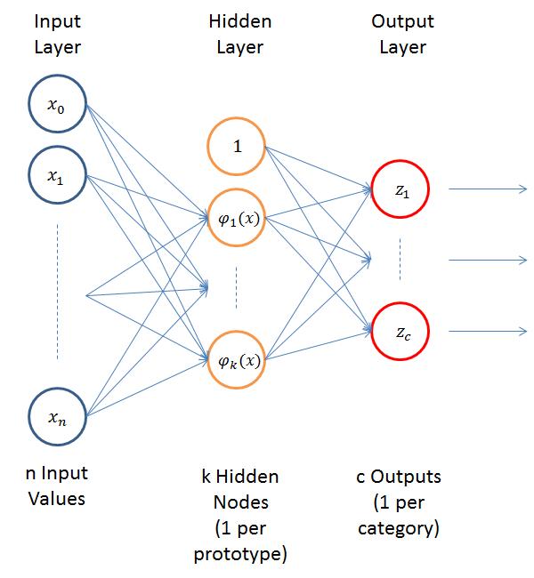 Architecture_Math