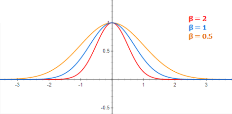 Diff_Variances_Plot