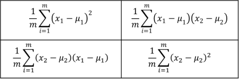 CovarianceMatrix